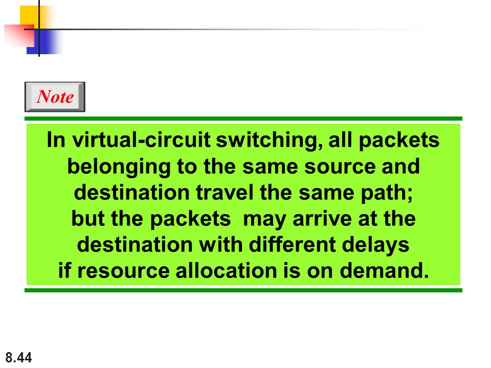 Note In virtual-circuit switching, all packets belonging to the same source and destination travel the same path;