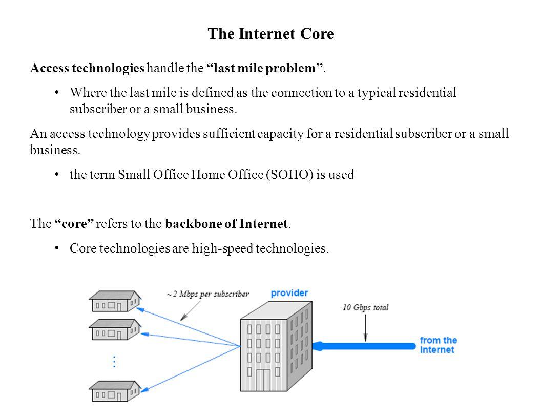 The Internet Core Access technologies handle the last mile problem .