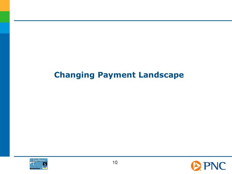 Changing Payment Landscape