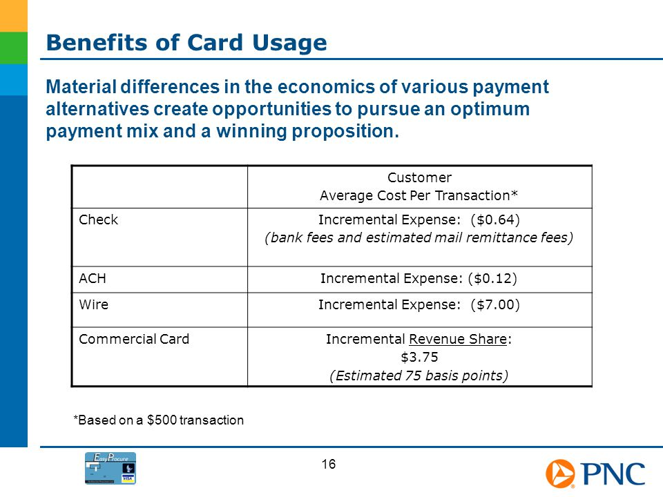 Benefits of Card Usage