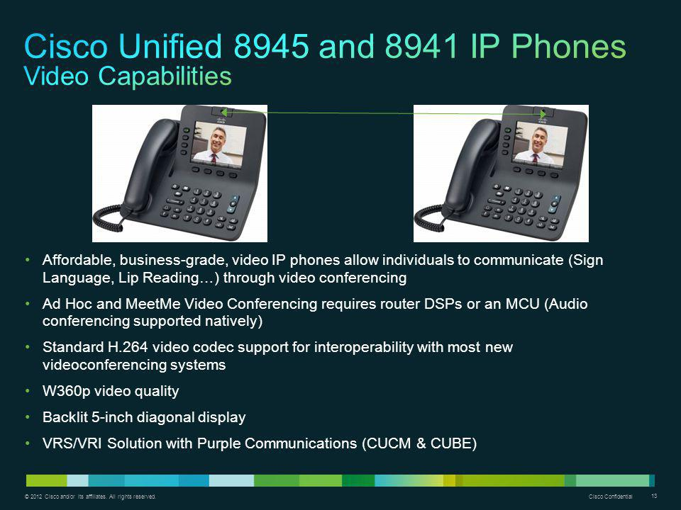 Cisco Unified 8945 and 8941 IP Phones Video Capabilities