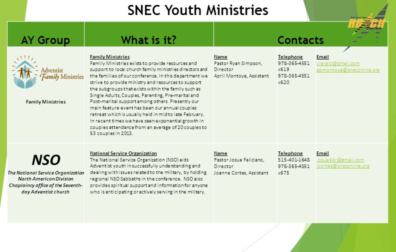 NSO SNEC Youth Ministries AY Group What is it Contacts