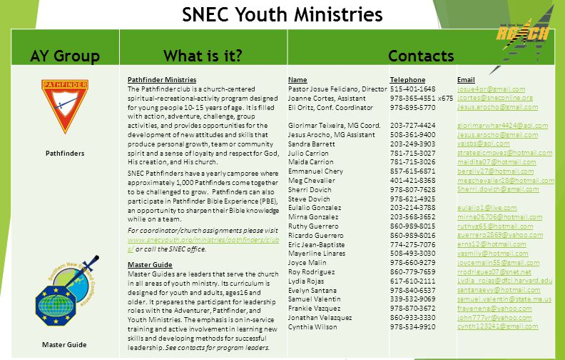 SNEC Youth Ministries AY Group What is it Contacts Pathfinders