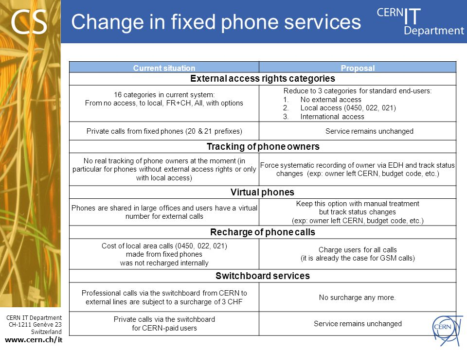 Change in fixed phone services