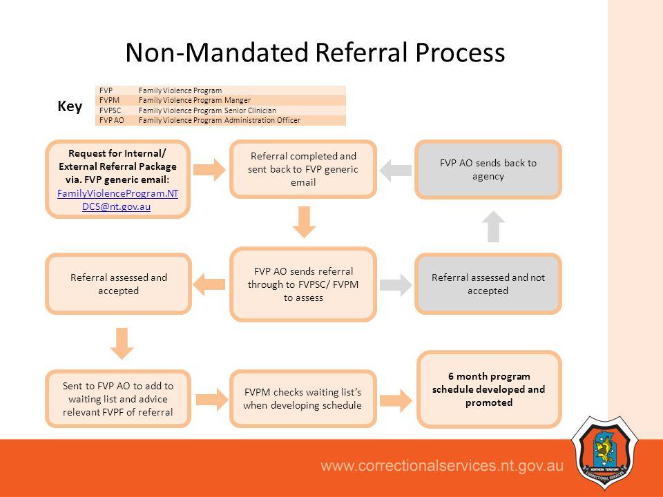 Non-Mandated Referral Process
