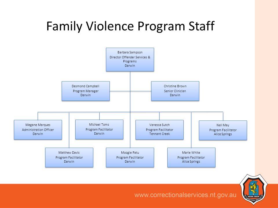 Family Violence Program Staff