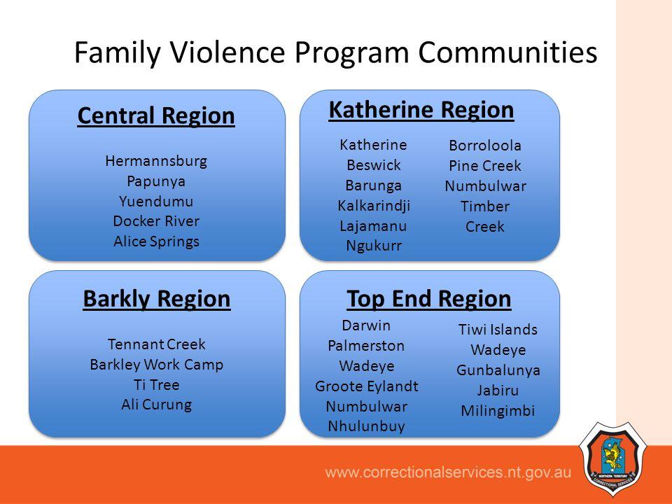 Family Violence Program Communities