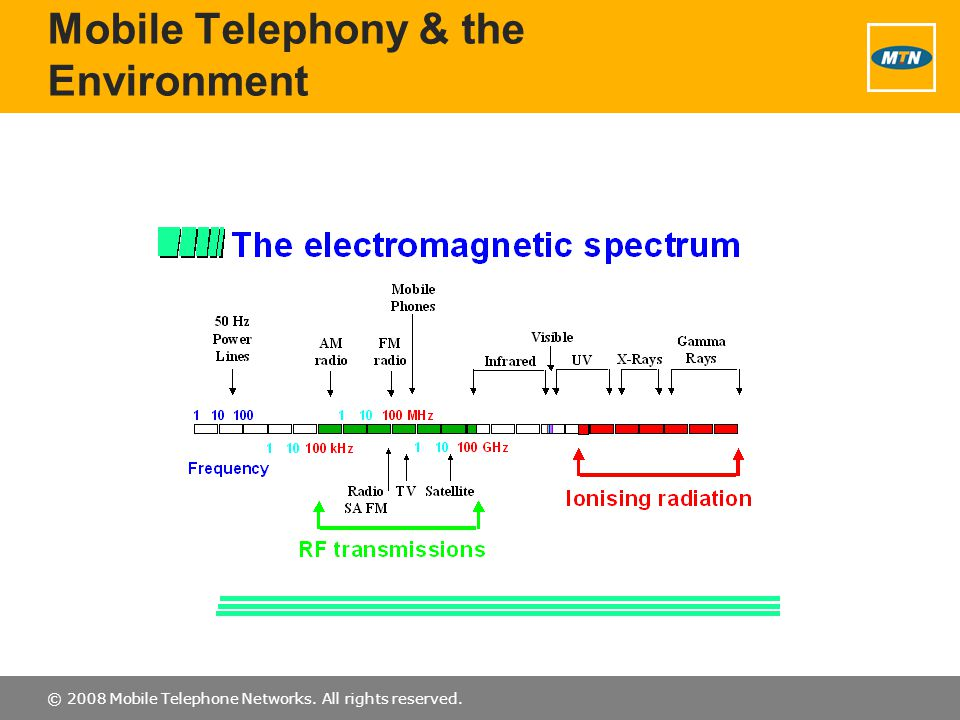 Mobile Telephony & the Environment