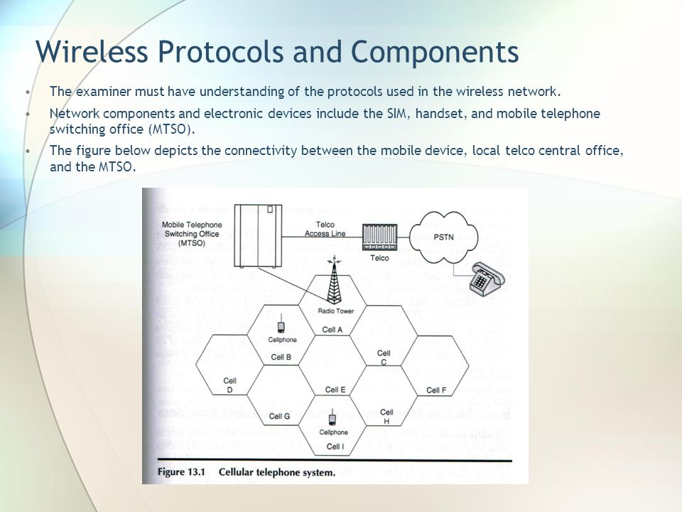 Wireless Protocols and Components
