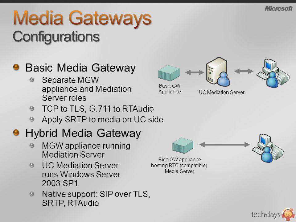 Media Gateways Configurations