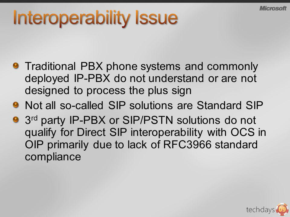 Interoperability Issue