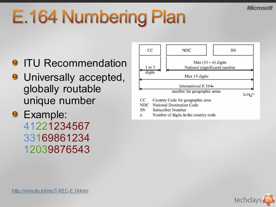E.164 Numbering Plan ITU Recommendation