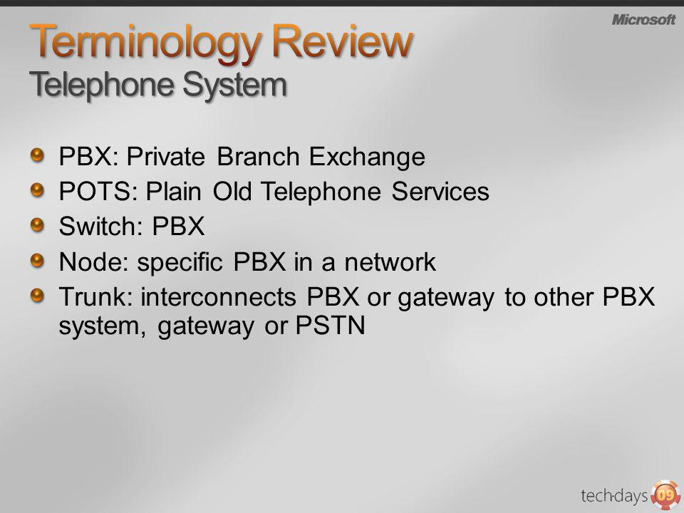 Terminology Review Telephone System