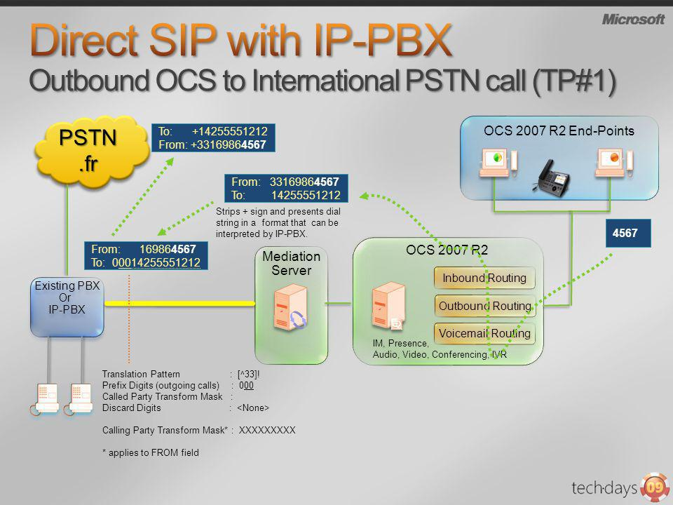 Direct SIP with IP-PBX Outbound OCS to International PSTN call (TP#1)