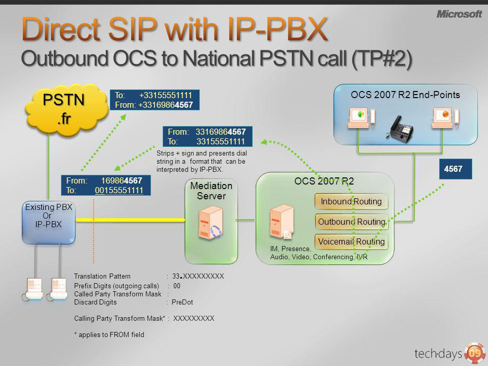 Direct SIP with IP-PBX Outbound OCS to National PSTN call (TP#2)