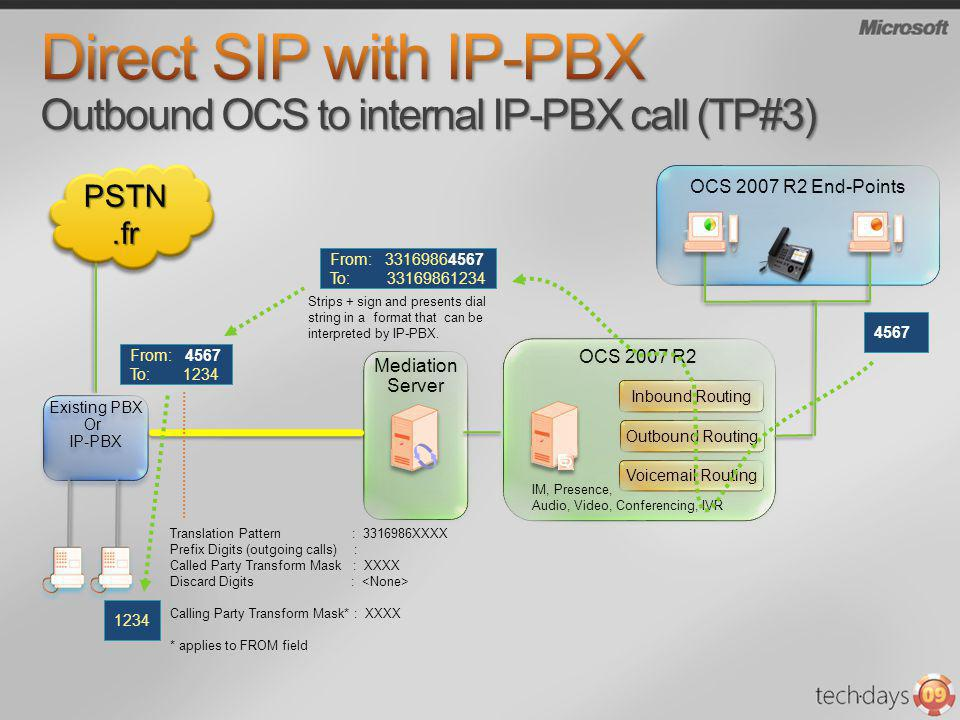 Direct SIP with IP-PBX Outbound OCS to internal IP-PBX call (TP#3)