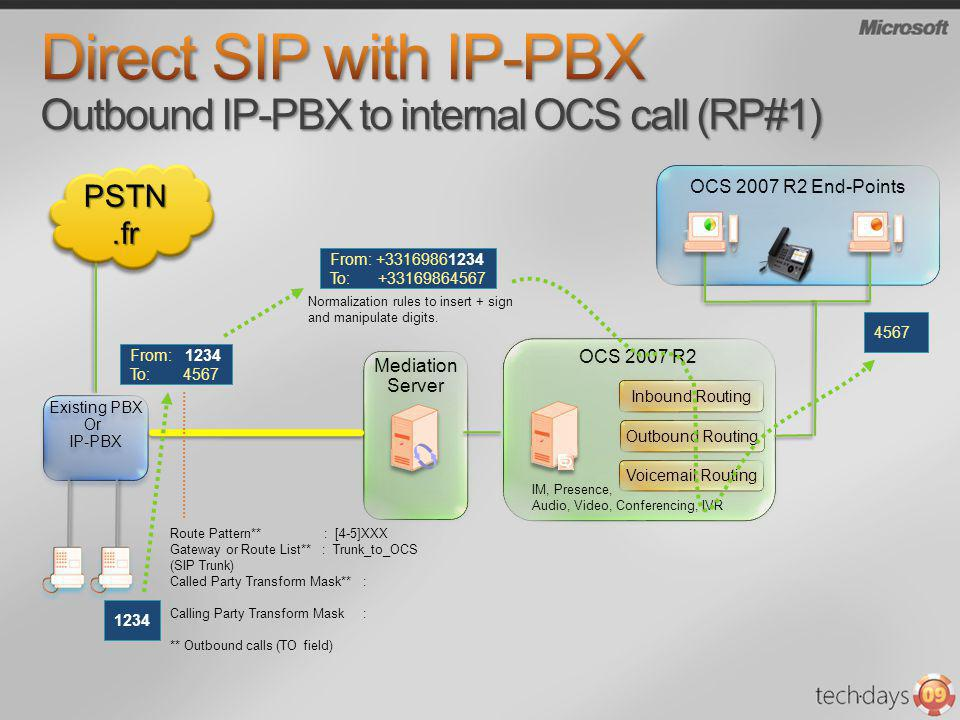 Direct SIP with IP-PBX Outbound IP-PBX to internal OCS call (RP#1)