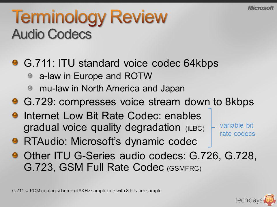 Terminology Review Audio Codecs
