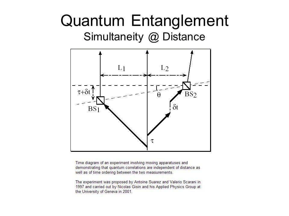 Quantum Entanglement Simultaneity @ Distance