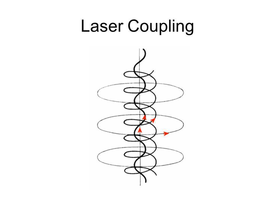 Laser Coupling