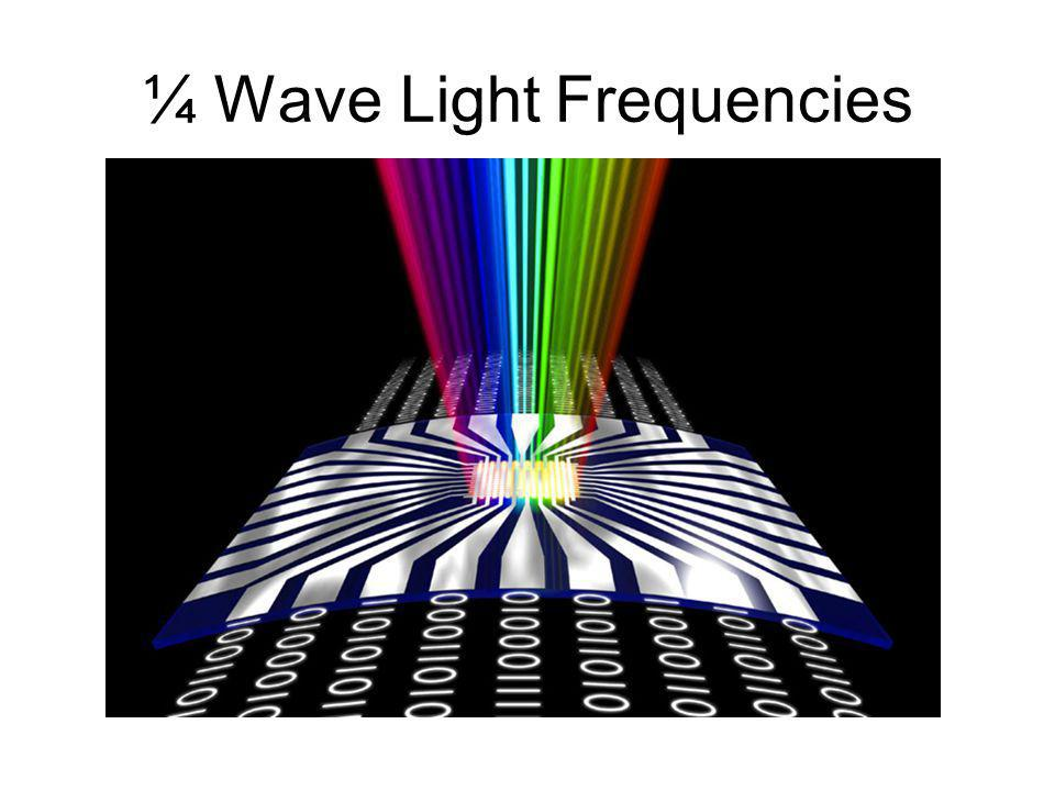 ¼ Wave Light Frequencies