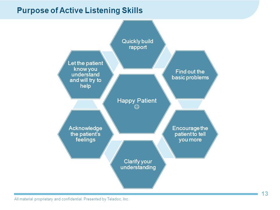 Purpose of Active Listening Skills