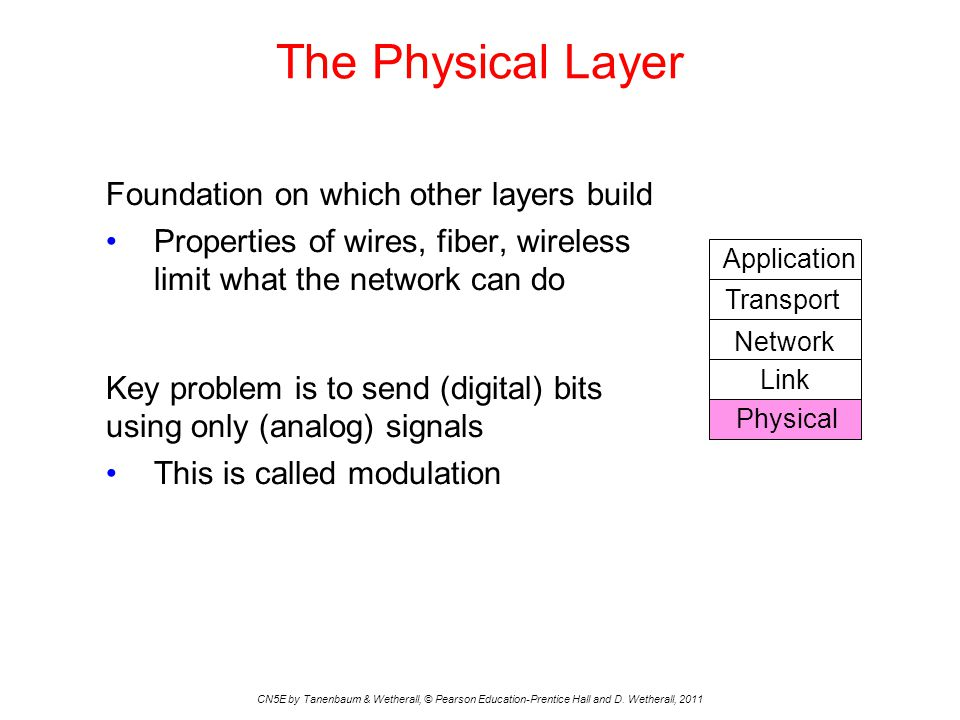 The Physical Layer Foundation on which other layers build