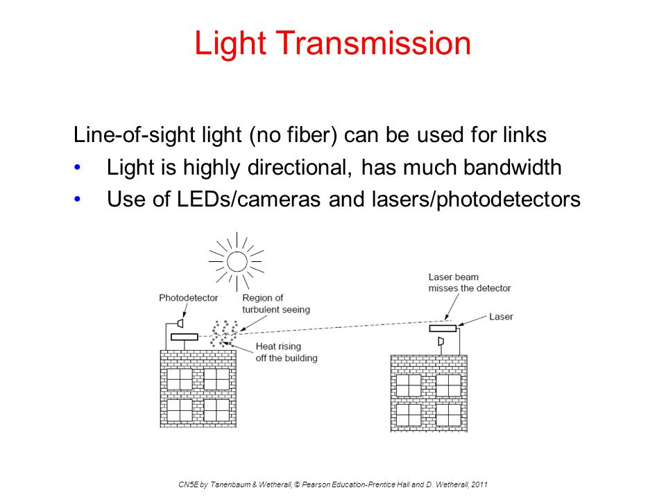Light Transmission Line-of-sight light (no fiber) can be used for links. Light is highly directional, has much bandwidth.