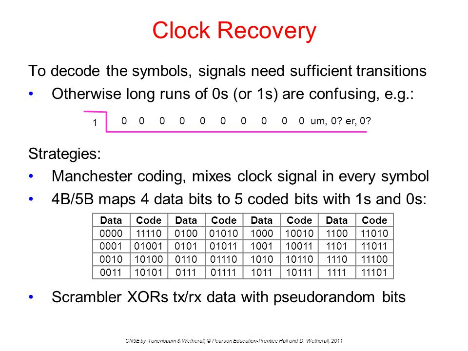 Clock Recovery To decode the symbols, signals need sufficient transitions. Otherwise long runs of 0s (or 1s) are confusing, e.g.: