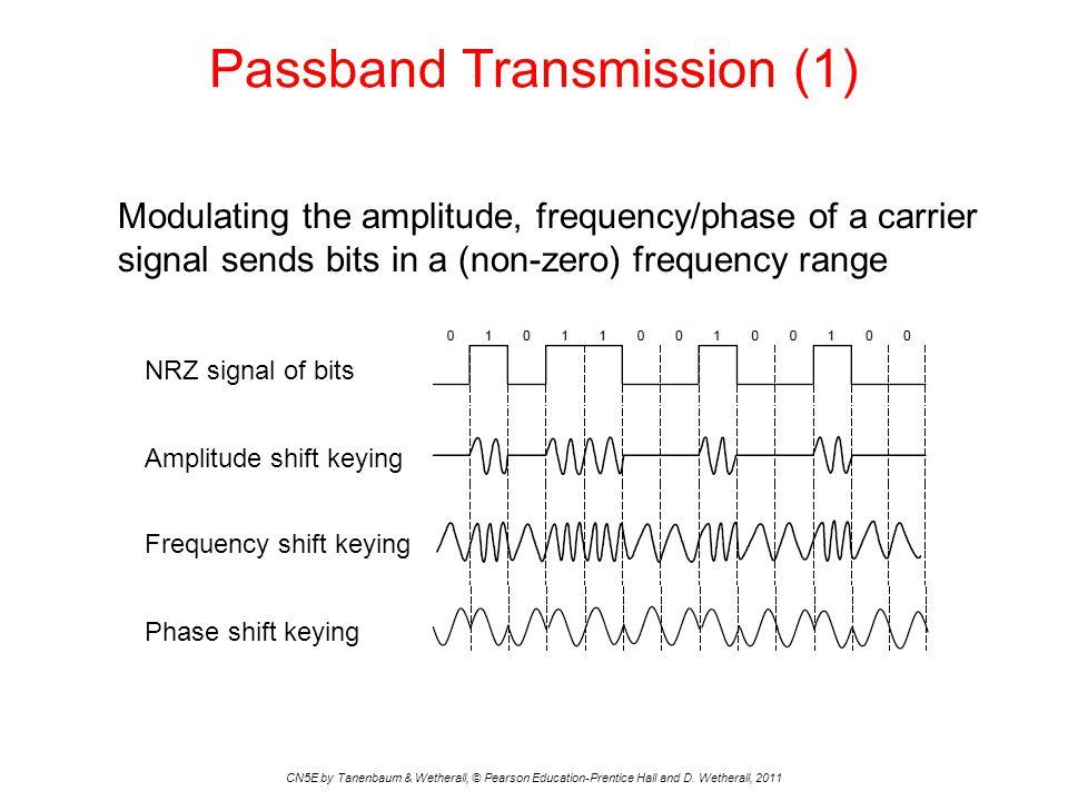 Passband Transmission (1)