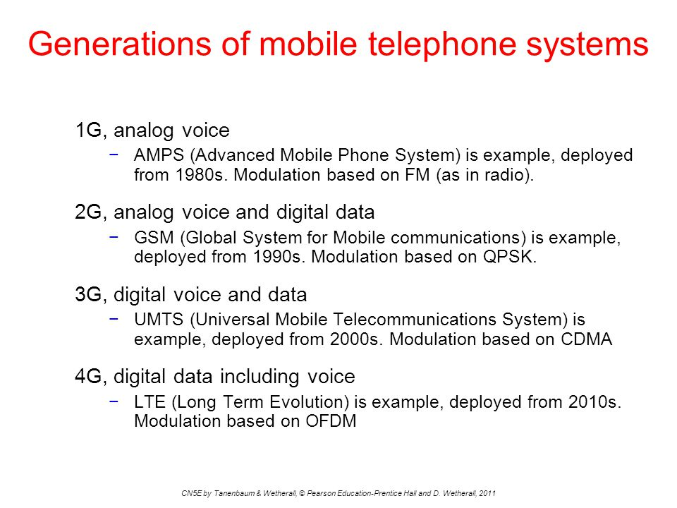 Generations of mobile telephone systems