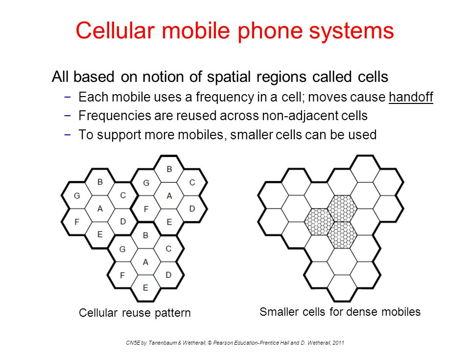 Cellular mobile phone systems