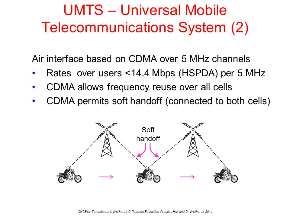 UMTS – Universal Mobile Telecommunications System (2)