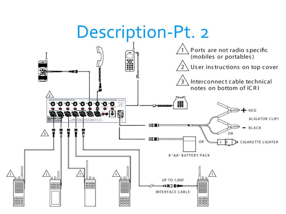 Description-Pt. 2 Description Part 2