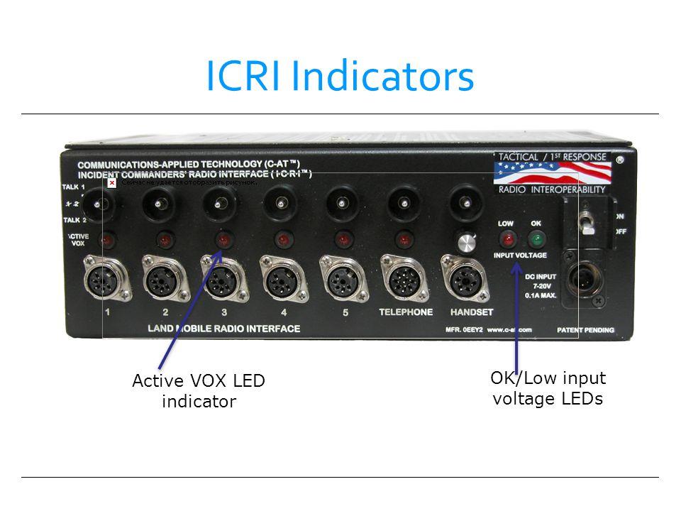 ICRI Indicators OK/Low input voltage LEDs Active VOX LED indicator