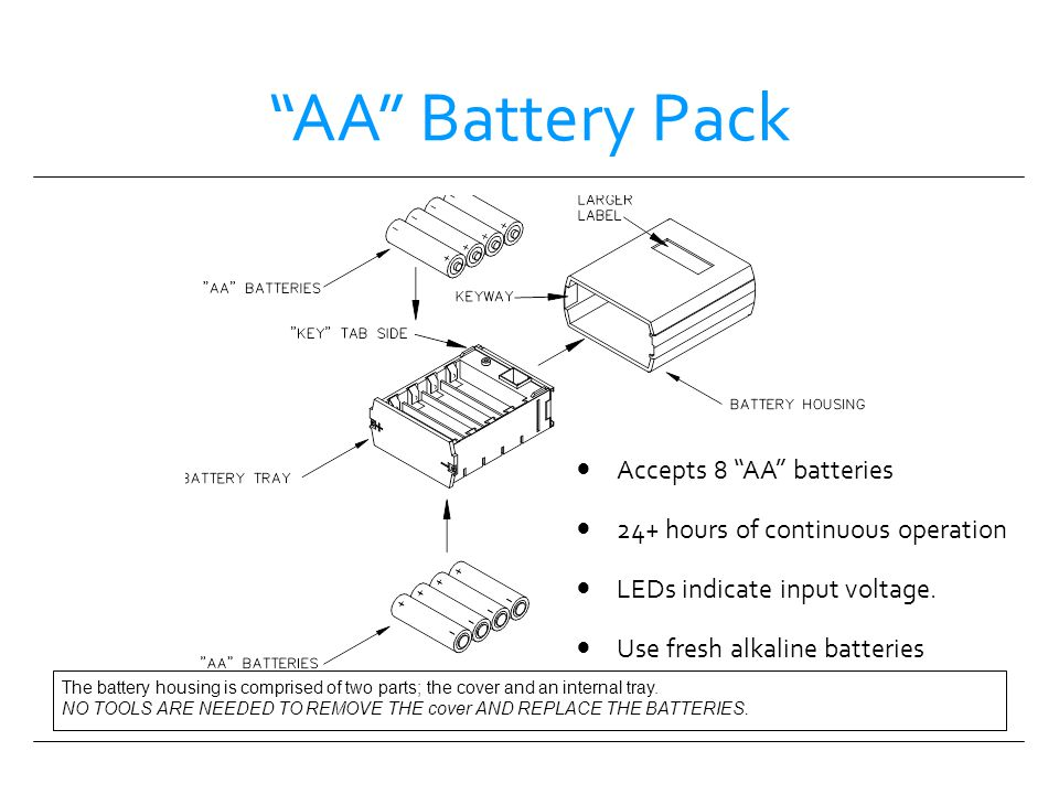 AA Battery Pack Accepts 8 AA batteries