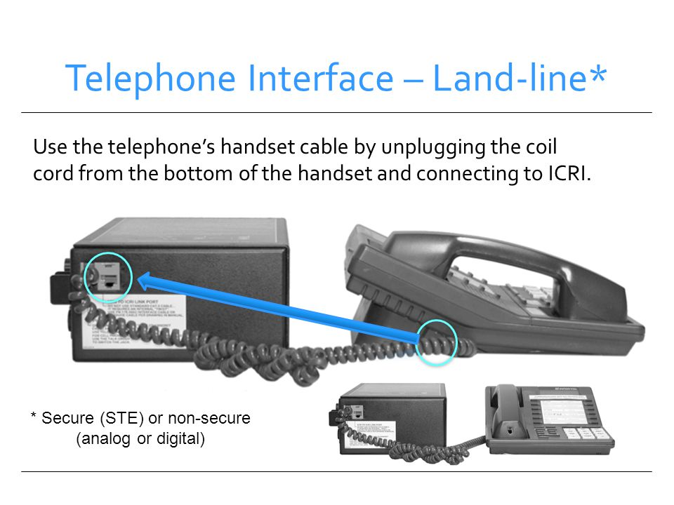 Telephone Interface – Land-line*