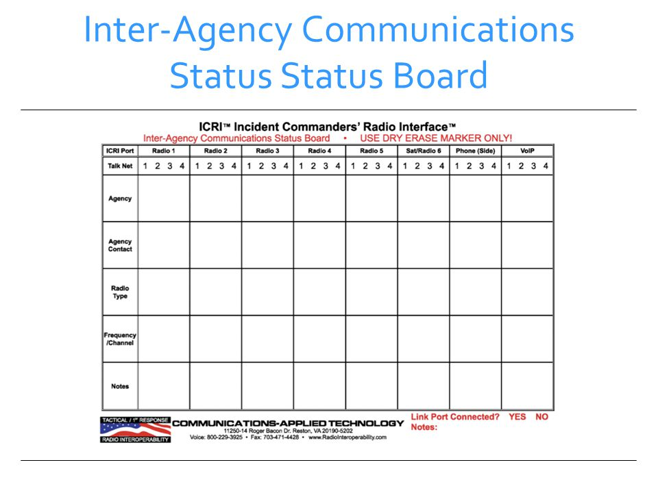 Inter-Agency Communications Status Status Board