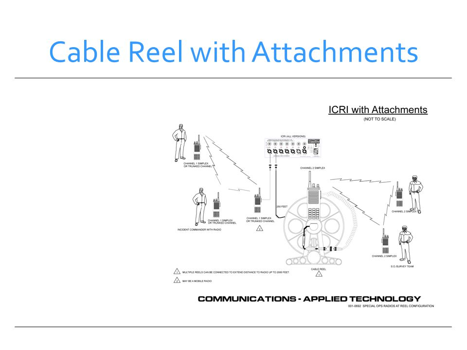 Cable Reel with Attachments