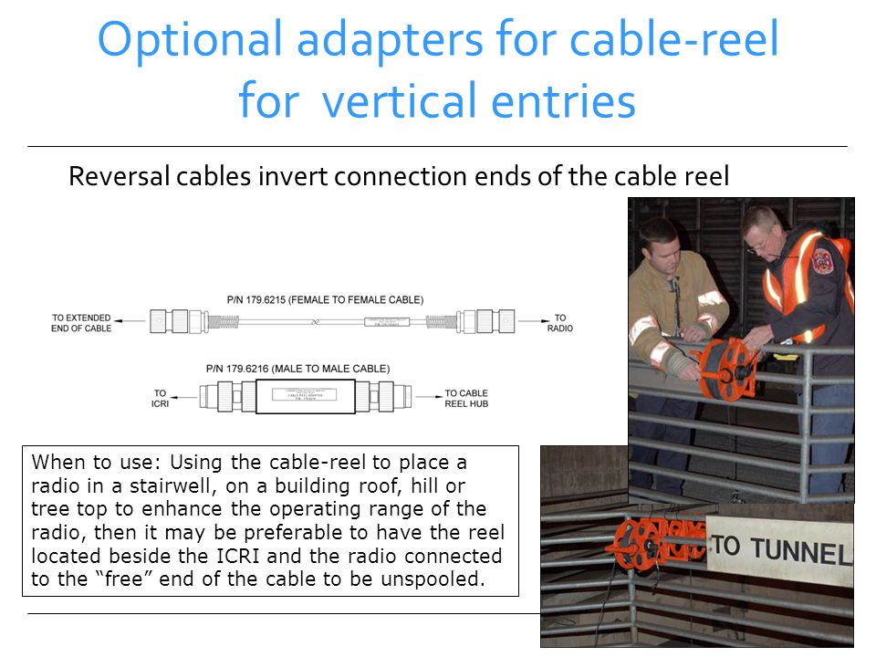 Optional adapters for cable-reel for vertical entries
