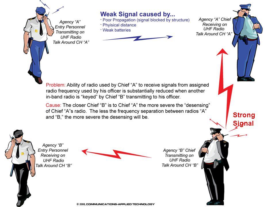 Desensing – Pt. 1 Strong Signal Desensing – Pt. 1