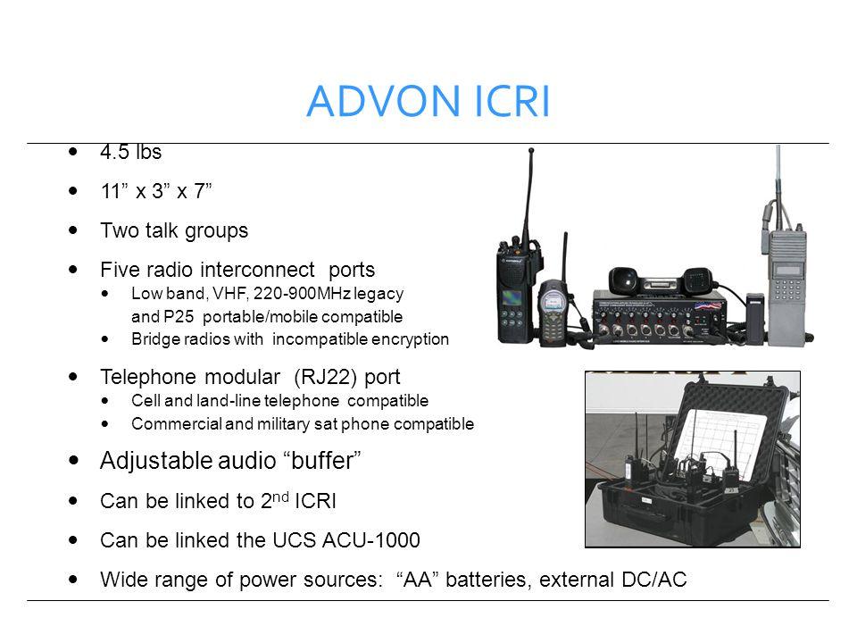 ADVON ICRI Adjustable audio buffer 4.5 lbs 11 x 3 x 7
