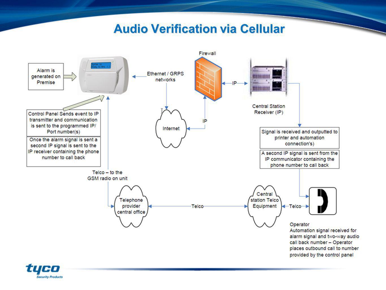 Audio Verification via Cellular