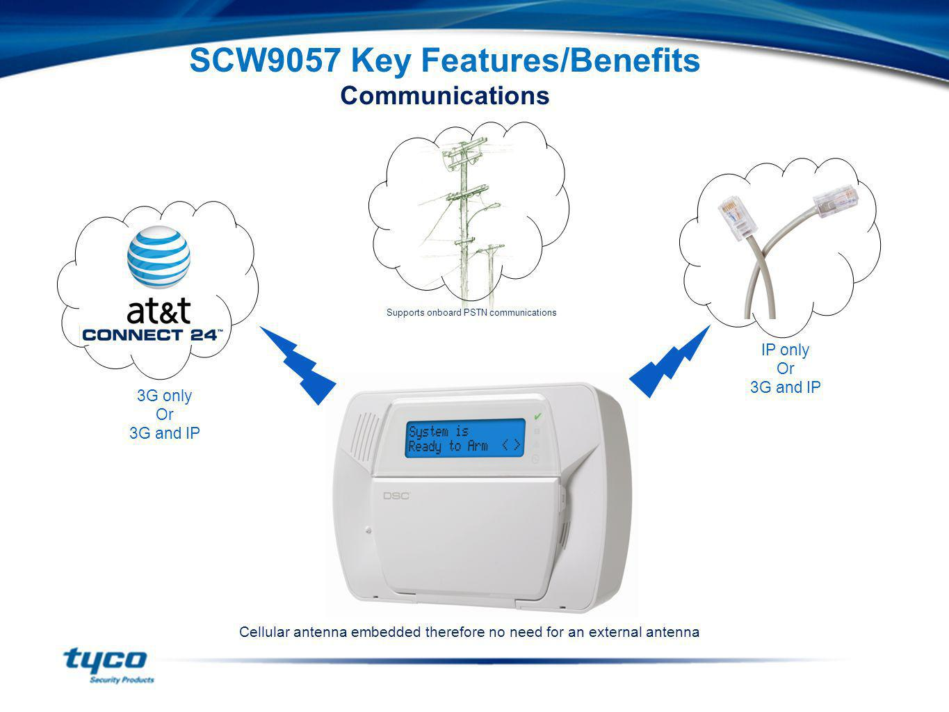 SCW9057 Key Features/Benefits Communications