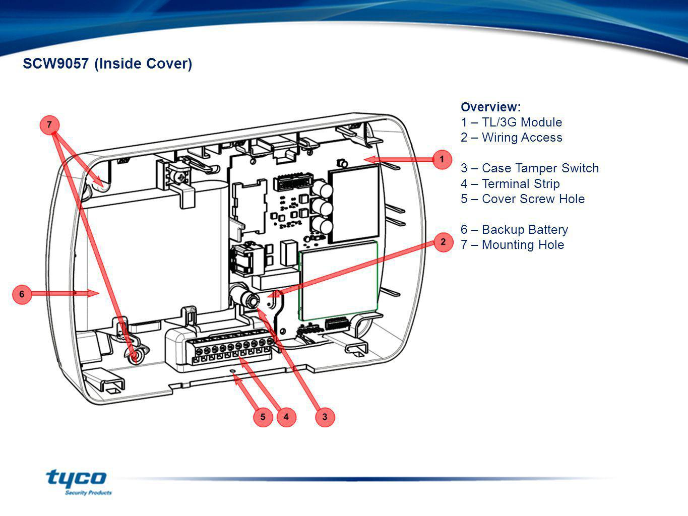 Interior layout SCW9057 (Inside Cover) Overview: 1 – TL/3G Module