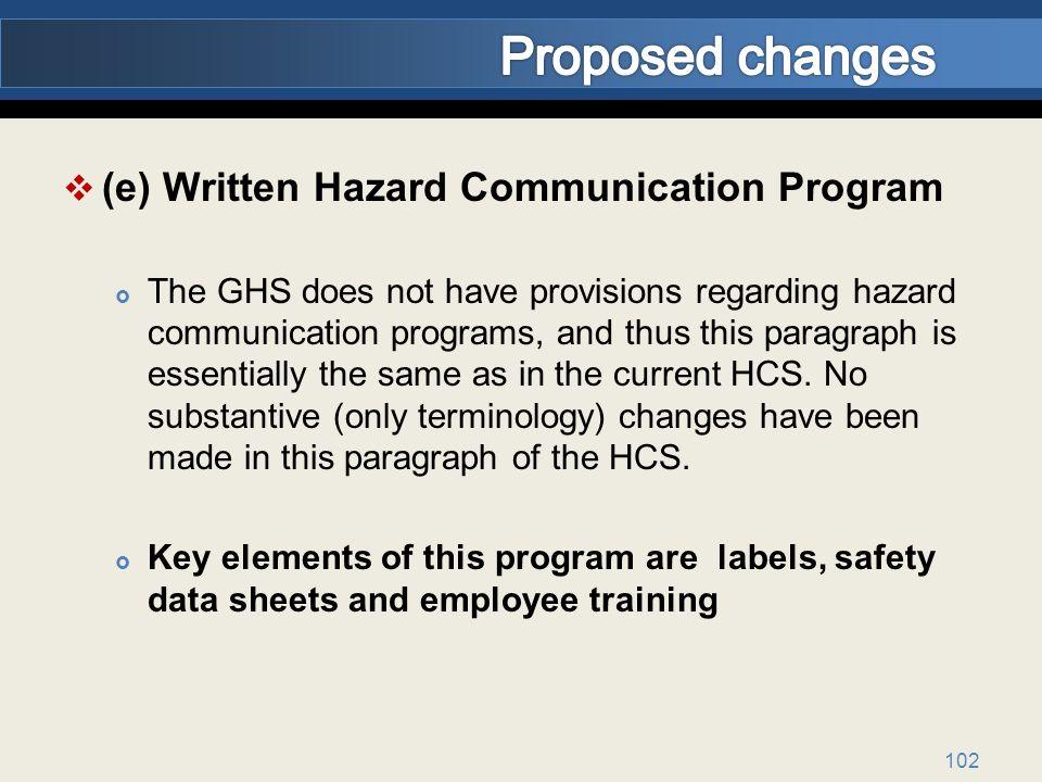 Proposed changes (e) Written Hazard Communication Program