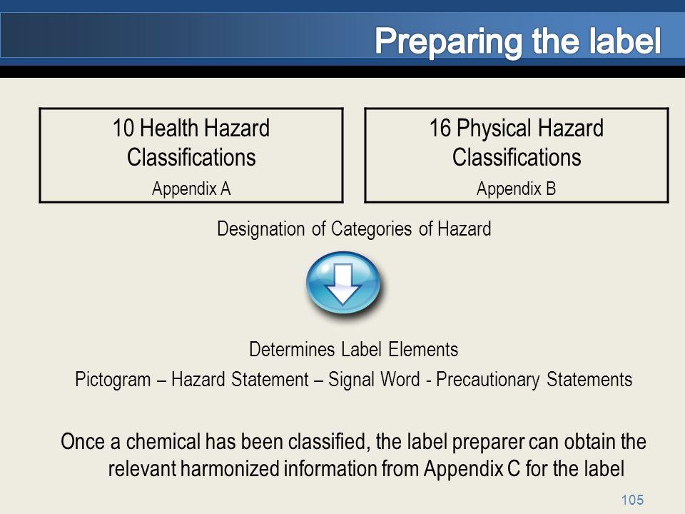 Preparing the label 10 Health Hazard Classifications