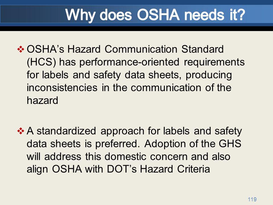 Why does OSHA needs it