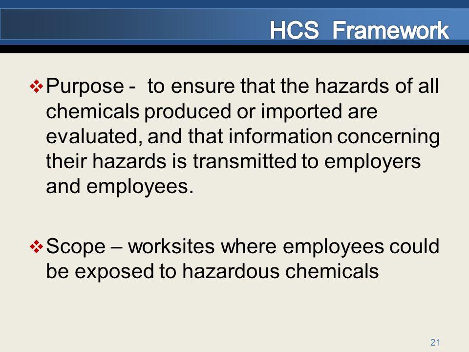 HCS Framework