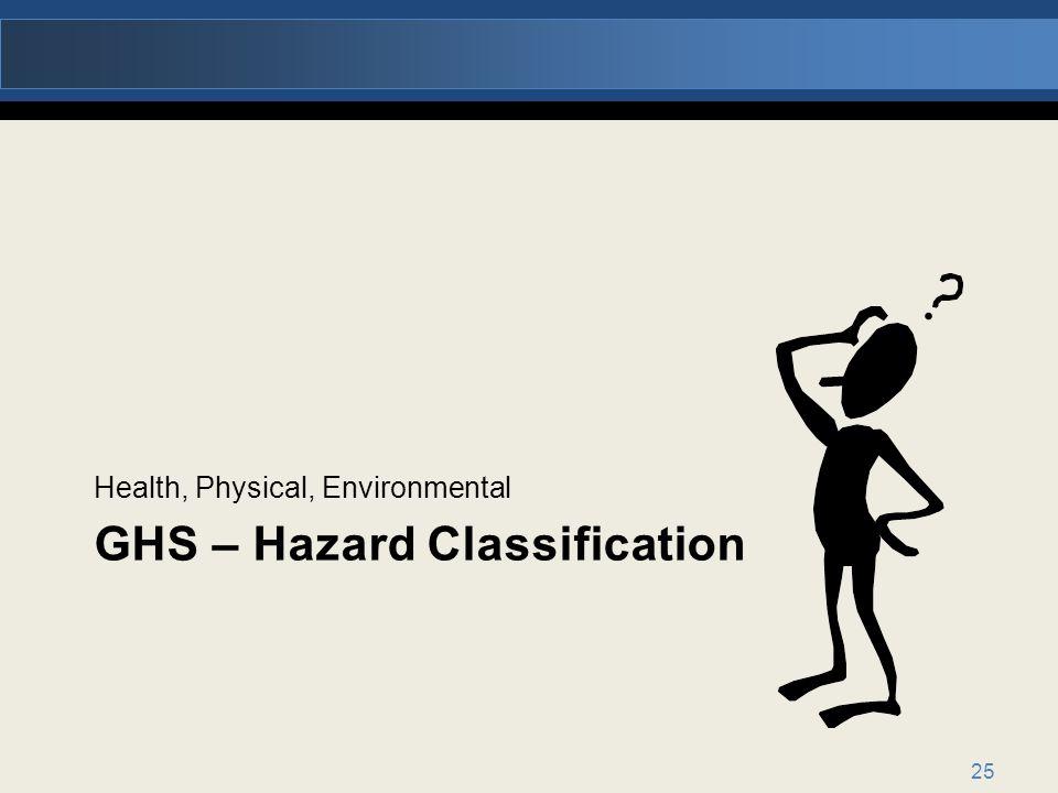 GHS – Hazard Classification